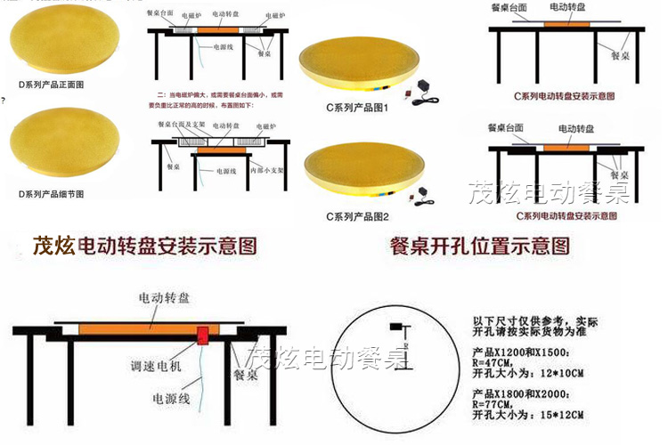 上海茂炫电动转盘moplay体育